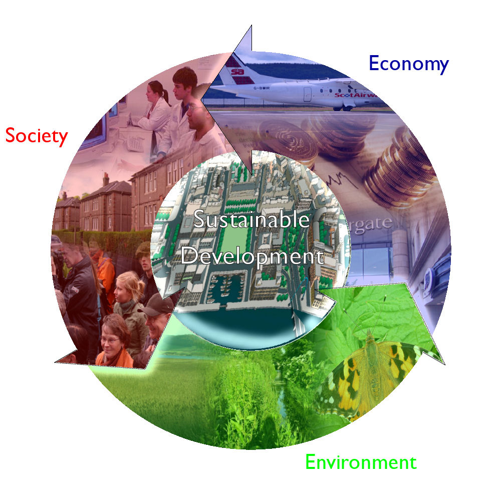 economic growth and environmental sustainability economics essay Our scholars engage in understanding and assessing the concept of sustainable growth we support research that examines the political and economic impacts of the potential climatic, environmental, political and ethical constraints on future growth.